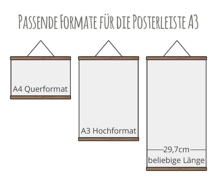 Posterleiste / Bilderleiste A3 Formate Kommabei Shop